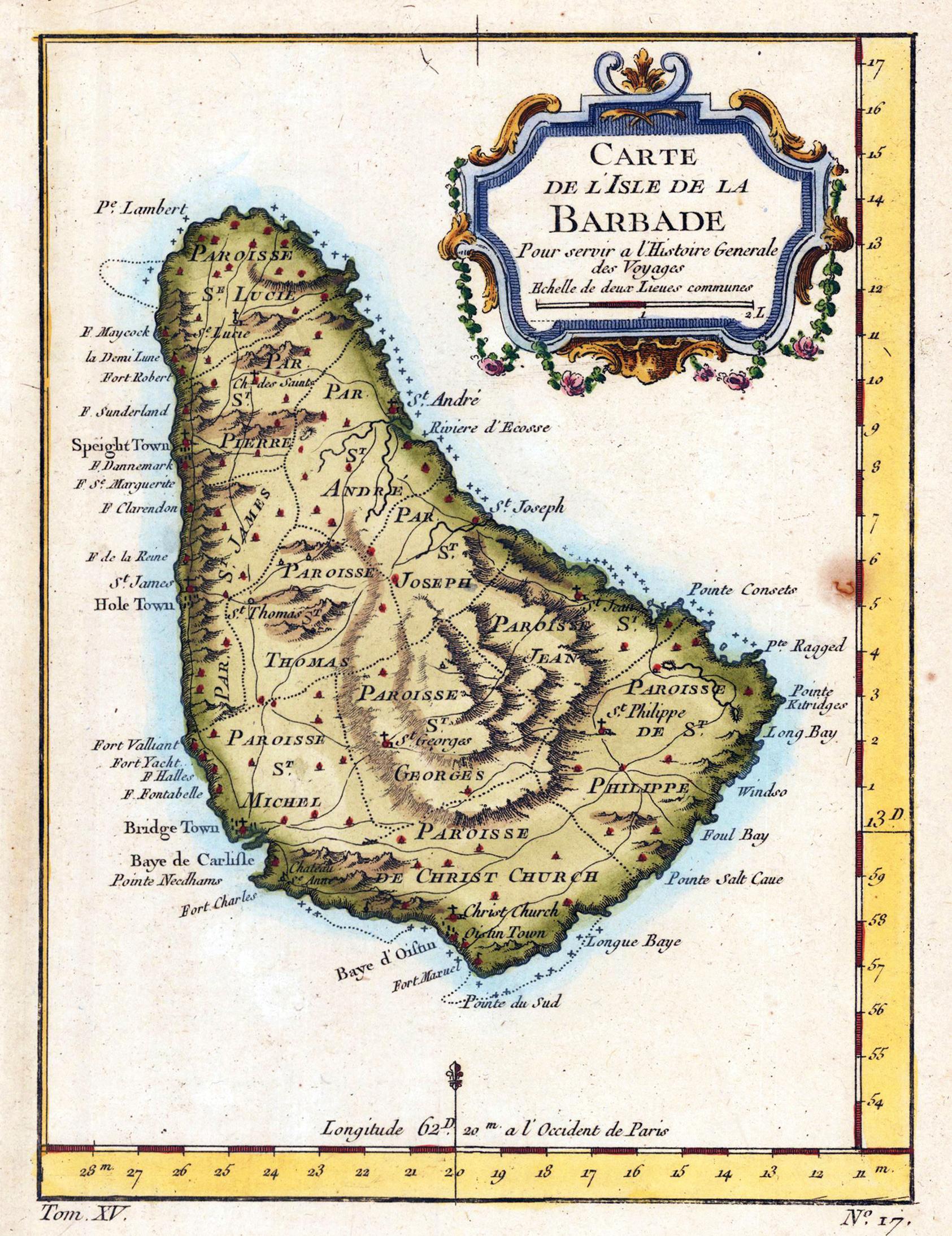 Caribbean: Barbados