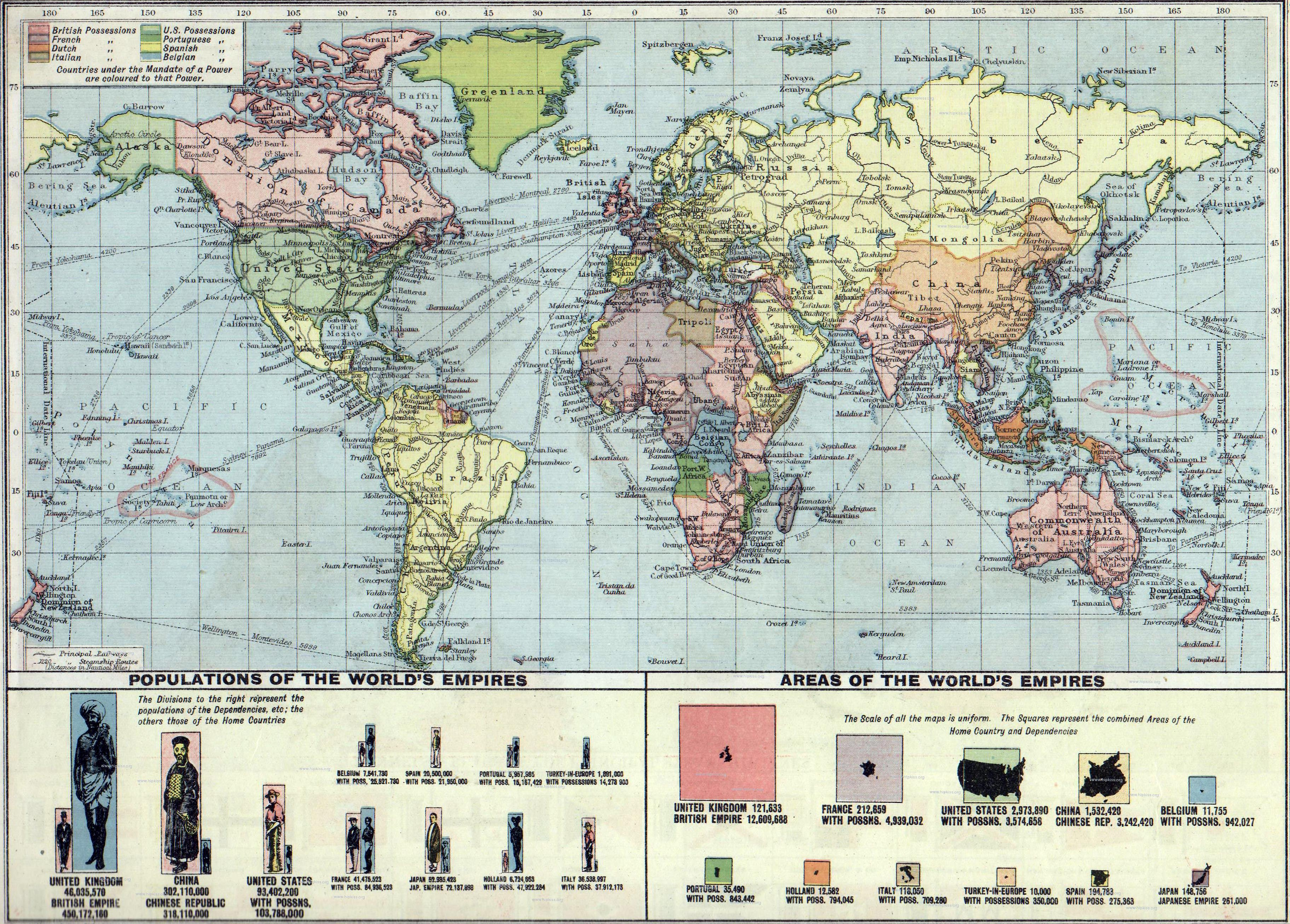 British Empire Timeline - Europe map 1919